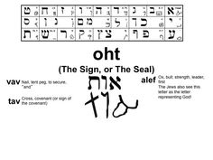 Oht = The Sign or Seal in Hebrew. Picture language reveals the Leader Secures the Covenant