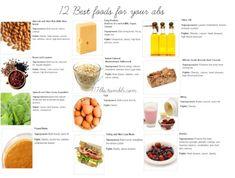 Ab healthy foods