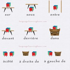 Savoir décrire une pièce avec les prépositions de lieu - learn French,preposition,francais