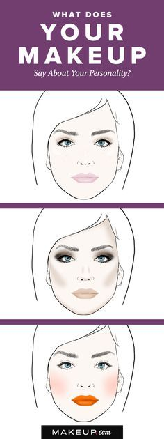 Your makeup look can provide a lot of insight into who you are as a person! We'll tell you what your favorite eye makeup, lipstick look, blush style and more say about you.