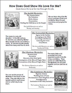 mysteries of the Rosary