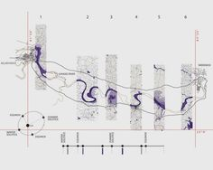 Dynamic Atlas Urbanism, Landscape, and Infrastructure along the Ganges River Corridor