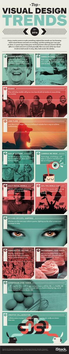 Top Visual Design Trends for 2014 - what do you think of these trends? #webdesign #infographic