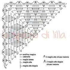 Exceptional Stitches Make a Crochet Hat Ideas. Extraordinary Stitches Make a Crochet Hat Ideas. Crochet Scarf Diagram, Crochet Poncho, Crochet Chart, Crochet Beanie, Crochet Motif, Crochet Doilies, Crochet Lace, Crochet Ideas, Shawl Patterns
