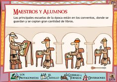 Maestros - this is in Spanish: need it translated, someone. Medieval World, Medieval Knight, Medieval Times, Ap Spanish, History Activities, Social Science, Room Themes, Middle Ages, Queens