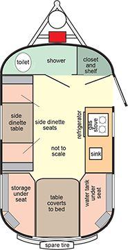 Floor Plan Ft Deluxe Scamp Trailer This Is The One I Want - Casita travel trailers floor plans