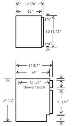 Kitchen cabinet sizes chart the standard height of many for Dimension box garage