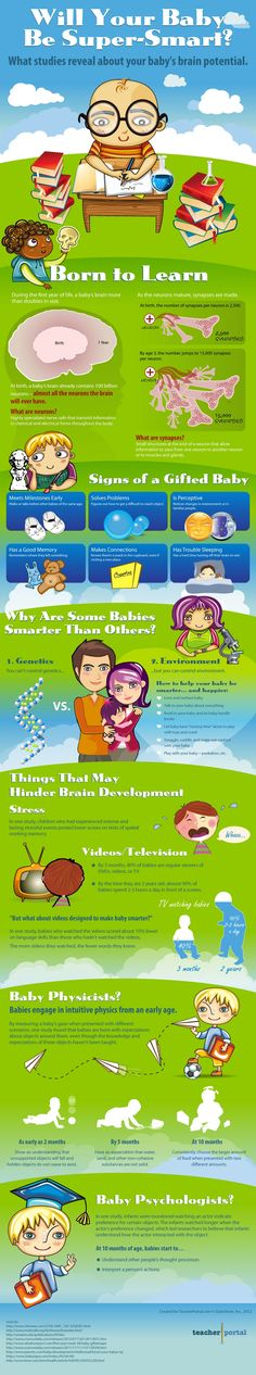 Will Your Baby Be Super-Smart? #Baby #Super #Smart #Infographics
