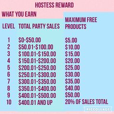 Hostess Reward