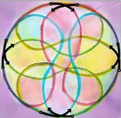 Eurythmy Eurythmie Eurythmia L'eurythmie: Harmonious Eight