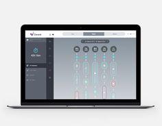 Clevork - visual timetracking software
