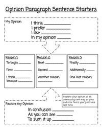 FREE Opinion Paragraph Sentence Starters from MsGlanvillesClass on TeachersNotebook.com - (1 page) - These sentence starters are a great way to help ELL's confidence grow!