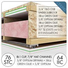 spc-ceiling-option-3