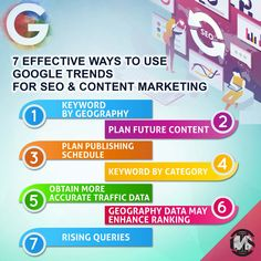 Everyone knows that Google Trend is one of the best tools for SEO Research, So here are the 7 ways to use Google Trends effectively for SEO & Content Research. Visit us at bit.ly/2DL4TYH #onlinemarekting #website #keywords #googleadwords #googletrends #contentresearch #digitalagency Content Marketing, Digital Marketing, Seo Services, Search Engine Optimization, Web Development, Web Design, Trends, Tools, How To Plan
