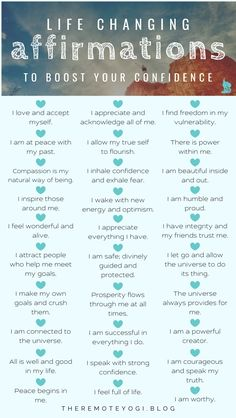 Selecting powerful words to shape our mindset create the path to change. These affirmations will boost your confidence and mood. Positive Affirmations Quotes, Self Love Affirmations, Law Of Attraction Affirmations, Affirmation Quotes, Positive Quotes, Positive Mindset, Healing Affirmations, Morning Affirmations, Self Care Activities