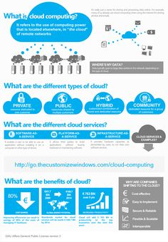 Cloud Computing in Business is to develop a cloud strategy, you have to get a view that it is a valuable to invest in cloud computing today is to move forward.
