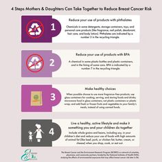 4 Steps Mothers & Da