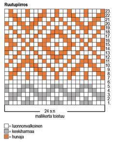 Kirjoneulelapaset Novita Alpaca Wool ja 7 Veljestä | Novita knits Knitted Mittens Pattern, Knit Mittens, Knitted Gloves, Knitting Socks, Tapestry Crochet Patterns, Weaving Patterns, Mosaic Patterns, Knitting Charts, Knitting Patterns