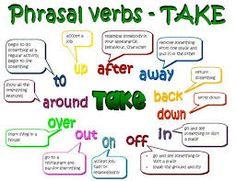 Resultado de imagen de phrasal verbs