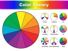 Be art smart kuvataide vrit valri pinterest color wheels color theory powerpoint presentation fandeluxe Gallery