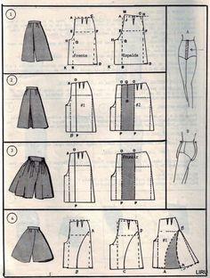 trendivaate: culottes « Outi Les Pyy