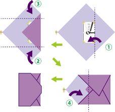 Αποτέλεσμα εικόνας για 水引の結び方