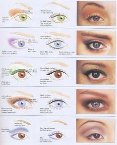 Make up tips for blue, green & brown eyes