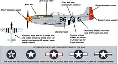 This Is What All These Markings Mean-Every WWII Aviation Buff Should Know This - World War Wings