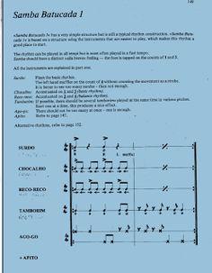 Batucada Samba rhythm