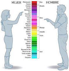 Colores: mujer vs. hombre