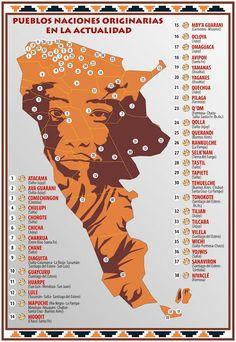 Crónicas de la Tierra sin Mal: Mapa de Pueblos Originarios de la República Argentina