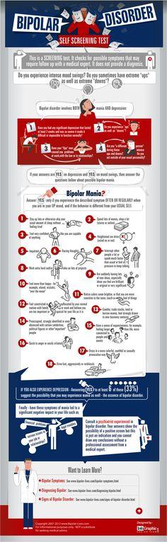 Bipolar Disorder Self Screening Test Infographic