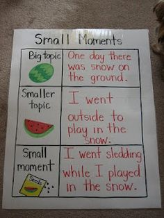 This is an anchor chart for Writing workshop using Lucy Calkins' ideas. Love the watermelon idea - maybe that will help my kiddos understand the concept of small moments! Kindergarten Writing, Teaching Writing, Writing Activities, Teaching Ideas, Literacy, Writing Resources, Reading Strategies, Lucy Calkins Kindergarten, Writing Rubrics
