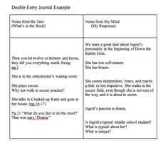 elie wiesels night journal entry essay Night by elie wiesel  essay current events & pop culture challenges & opportunities assignments & activities characterization chew on this character journal entry.