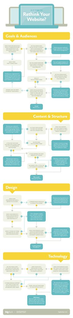 Is it Time to Rethink Your Website | Web Design blog, Design Inspiration - Downgraf