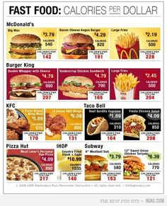 Khuyn mi guardian gim gi 50 mng sinh nht ln 3 trong thng calories per dollar on popular fast food items the value menu is not a value as a vegetarian i dont eat any of this or much fast food and that was all forumfinder Choice Image