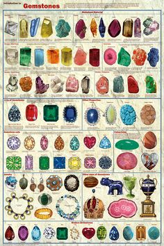 Introduction to Gemstones Guide