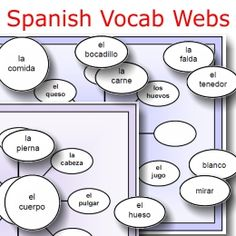 Printable Spanish FREEBIE of the Day: Vocab Webs review game from PrintableSpanish.com