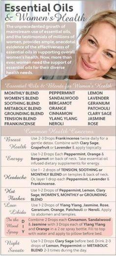 Essential Oils for Womens Health #EssentialOilsForMigraines