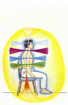 Fig. 39: Uma pessoa exteriorizando energias pelos chacras. Leia mais em: Técnica Projetiva #WagnerBorges #Espiritualidade #AssistenciaEspiritual #ViagemAstral #ProjecaoAstral #ExperienciasForadoCorpo #ProjecaoDaConsciencia  #ViagemEspiritual #EFC #OBE #OutOfBodyExperiences #AstralProjection #ImortalidadeDaConsciencia  #VidaAposAMorte  #Sattva #DiscernimentoEspiritual #Chakras #Chacras #AstralVoyage