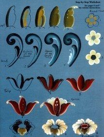 Norwegian Rosemaling instructions step by step Painting Lessons, Art Lessons, Painting Tips, Painting Techniques, Painting Art, Watercolor Painting, Rosemaling Pattern, Tole Painting Patterns, Wood Patterns