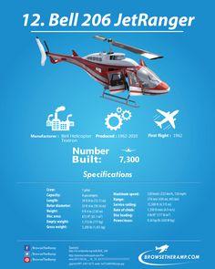 Bell 206 JetRanger #aviation #avgeek #helicopters