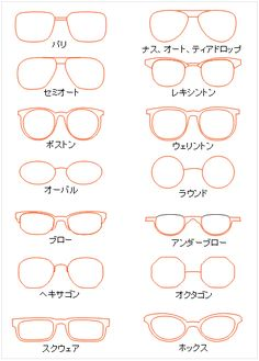 【小ネタ】「眼鏡の種類がわかりやすい画像」がTwitterで話題に