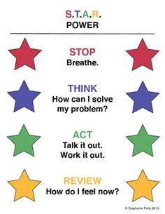 This is the 2nd of four posters that are available to teach students S.T.A.R. Power. S.T.A.R stands for STOP, THINK, ACT and REVIEW. Each posters has a different set of words that help teach conflict resolution. For Example, THINK - How can I solve my problem peacefully?