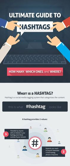 Hmmm. 1-2 #hashtags on #twitter post bring the most engagement; numbers jump to 11 or more on Instagram. Here's How to Use Hashtags on Twitter, Facebook, Instagram AND Google+