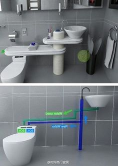 #Green: How cool is this for saving waste water from your sink to your toilet's reservoir.