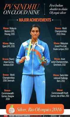 7c5fbdba8c7 All you ve wanted to know about India s silver medallist at Rio Games and  her previous accomplishments
