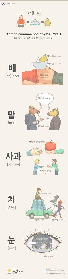 Some interesting Korean homonyms! 🙂 Some interesting Korean homonyms! Korean Words Learning, Korean Language Learning, How To Speak Korean, Learn Korean, Language Study, Learn A New Language, Learn Hangul, Korean Writing, Korean Alphabet