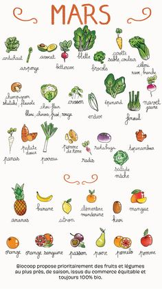 Diet Fruits And Vegetables Fruit And Veg, Fruits And Vegetables, Veggies, Cooks Illustrated Recipes, Organic Cooking, Food Vocabulary, Food Journal, Batch Cooking, Seasonal Food