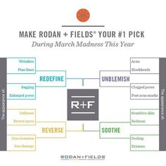 Image result for mOTIVATIONAL MONDAY RODAN AND FIELDS